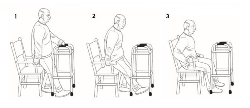 como sentarse andador ancianos